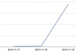 Screen Shot 2014-11-19 at 3.15.01 PM
