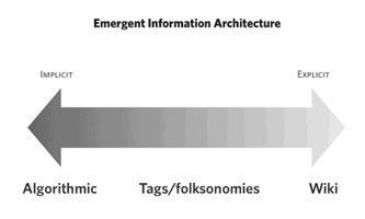 Blog Wp-Content Uploads 2006 07 Emergentia